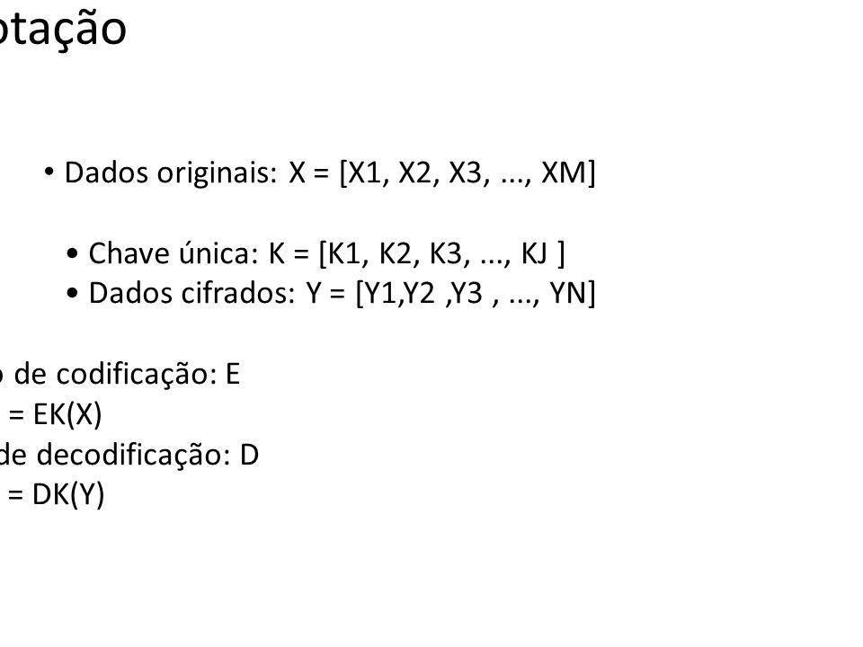 Notação Dados originais: X = [X1, X2, X3, ..., XM]
